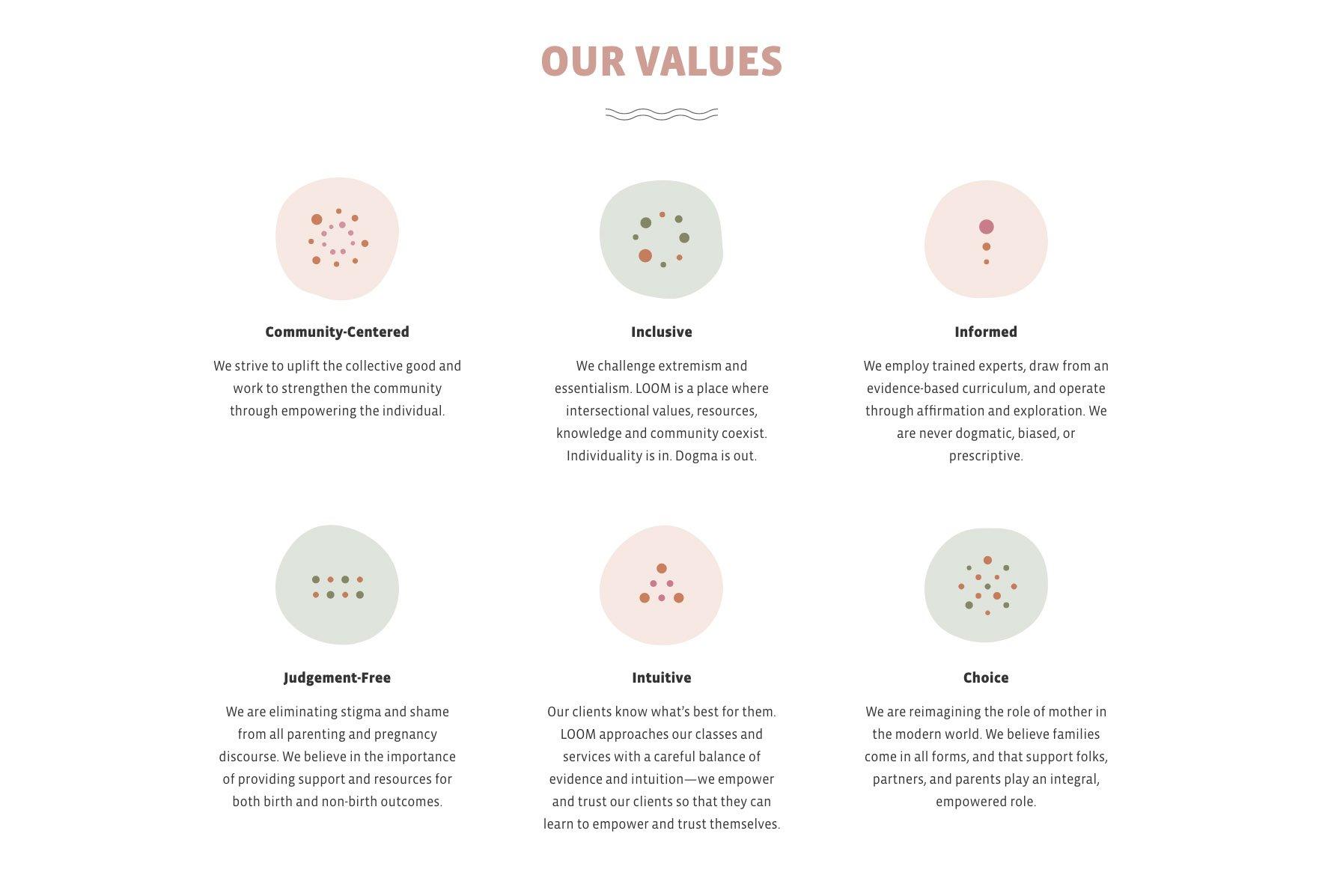 loom-values